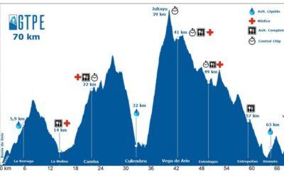 Carreras por Montaña: Gran Trail Picos de Europa (GTPE)